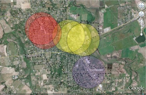 Circles represent 1/2 mile radius from the 6 grocery stores in town. Pretty much everyone in town is within walking distance of a grocery store, except maybe the SW corner.